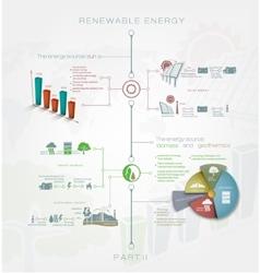 Detailed infographics Renewable or regenerative vector