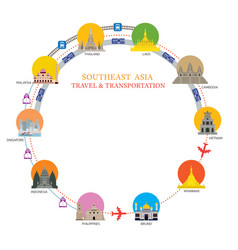 southeast asia transportation with national vector image