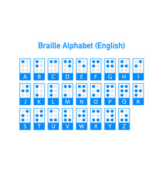 Braille english alphabet letters writing signs vector