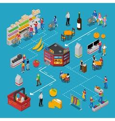 Supermarket Isometric Flowchart vector image vector image