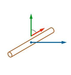 Ampres force law vector