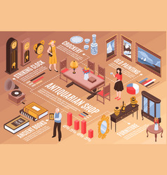 antiquarian shop isometric infographics vector image