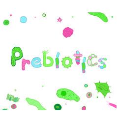 Probiotics lettering image vector