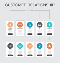 Customer relationship infographic 10 steps ui vector