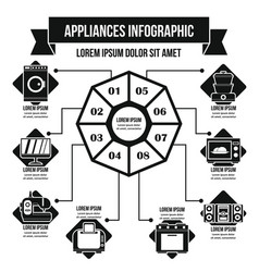 appliances infographic concept simple style vector image