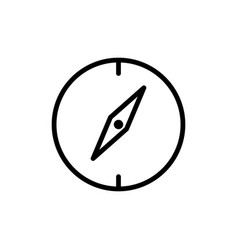Thin line compass icon vector
