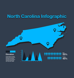 north carolina state usa map with set of vector image