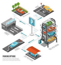 Car parking composition vector
