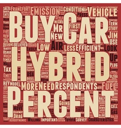 Buy hybrid cars 1 text background wordcloud vector