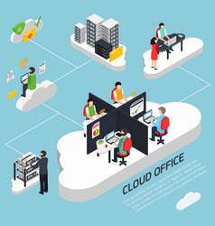 Cloud office isometric background vector