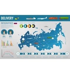Russian Federation transportation and logistics vector image