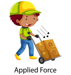 Showing applied force example with a boy vector