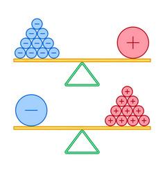 Balance concept vector