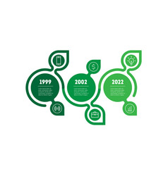 Development and growth eco business vector