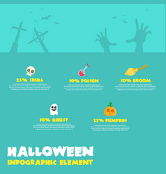 infographic halloween theme design collection vector image