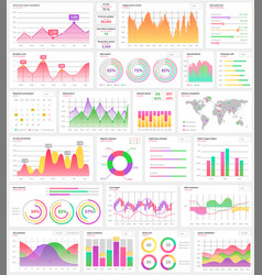 Infographics and infocharts visualization info vector