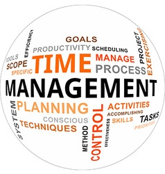 Word cloud time management vector