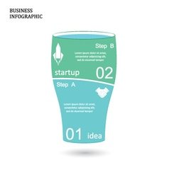 Business startup idea concept with 2 options vector image vector image