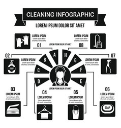 Cleaning infographic concept simple style vector