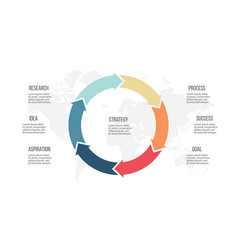 Business infographics pie chart with 6 arrows vector