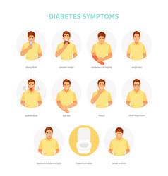 Diabetes symptoms vector