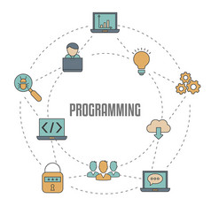 Coding and programming concept coding and vector
