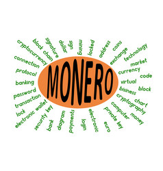 A word cloud associated with monero vector