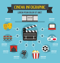 Cinema infographic concept flat style vector