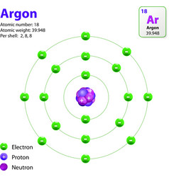 Atom Argon vector