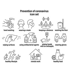 a set linear icons for prevention of vector image