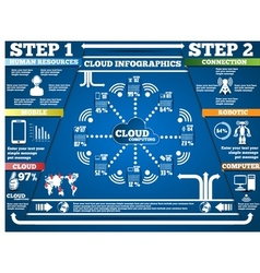 INFOGRAPHICS CLOUD COMPUTING 2 vector image