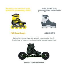 inline skate types set ii vector image vector image