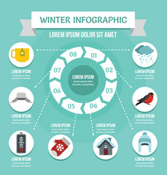 Winter infographic concept flat style vector