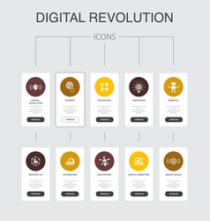 Digital revolution infographic 10 steps ui design vector