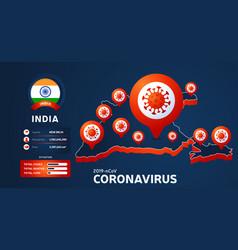 india map coronavirus banner covid-19 covid19 19 vector image