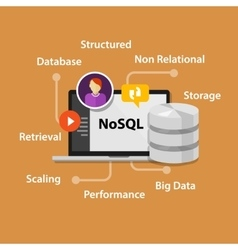 NoSQL non relational database concept vector image
