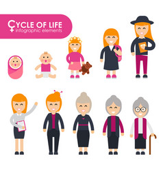 set of cycle of life in a flat style female vector image