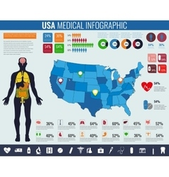 USA Medical Infographic Infographic set with vector image vector image
