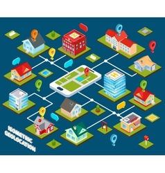 Isometric Geolocation Concept vector