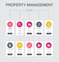 Property management infographic 10 steps ui design vector