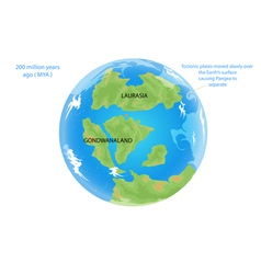 Tectonic movement vector image