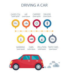 Driving a car poster on white vector