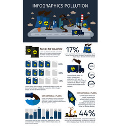 environmental pollution infographics set vector image