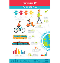 september 22 car free day vector image