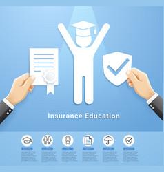 Education insurance policy services conceptual vector