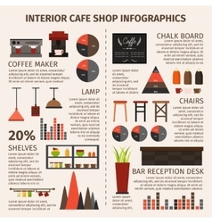 Coffee Shop Interior Infographics vector