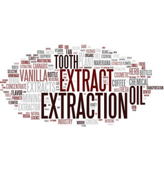Extraction word cloud concept vector