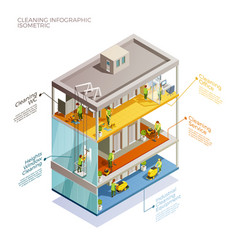 Cleaning infographic isometric layout vector