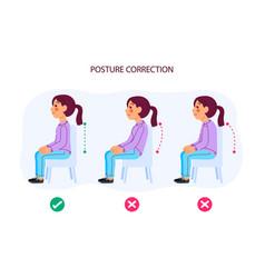Cartoon posture correction infographics vector