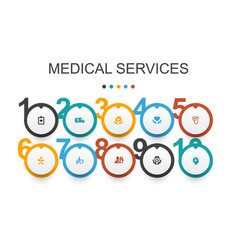 medical services infographic design template vector image